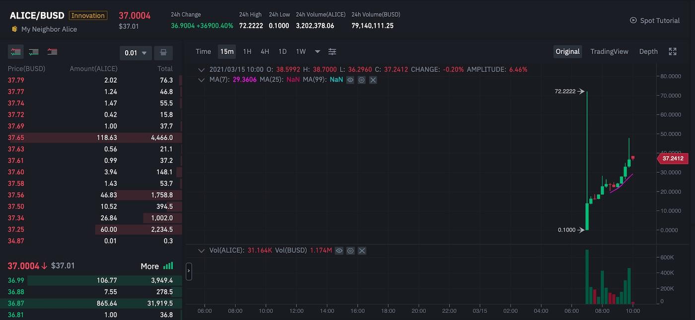 alice trading