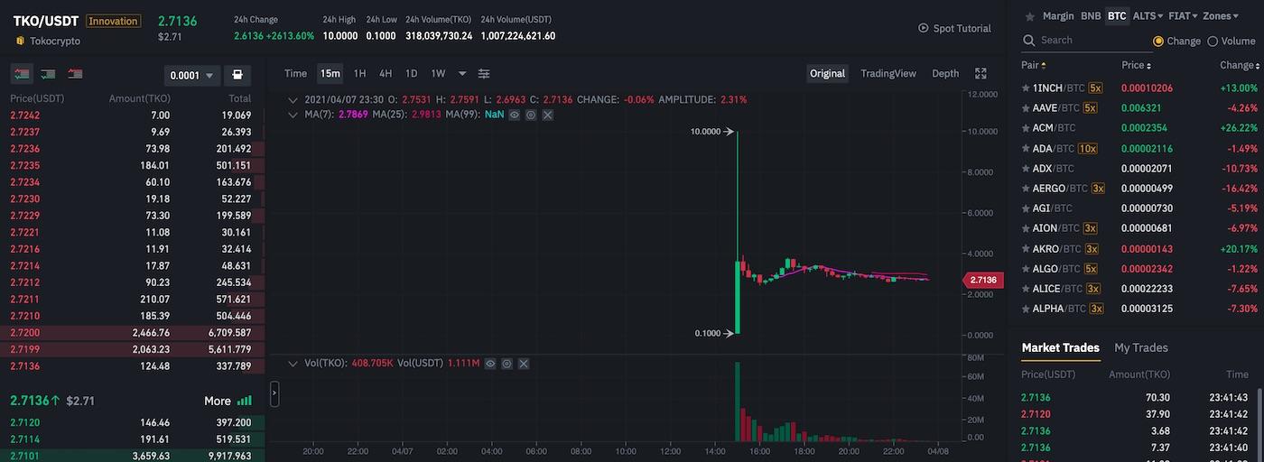 tko-tokocrypto-trading