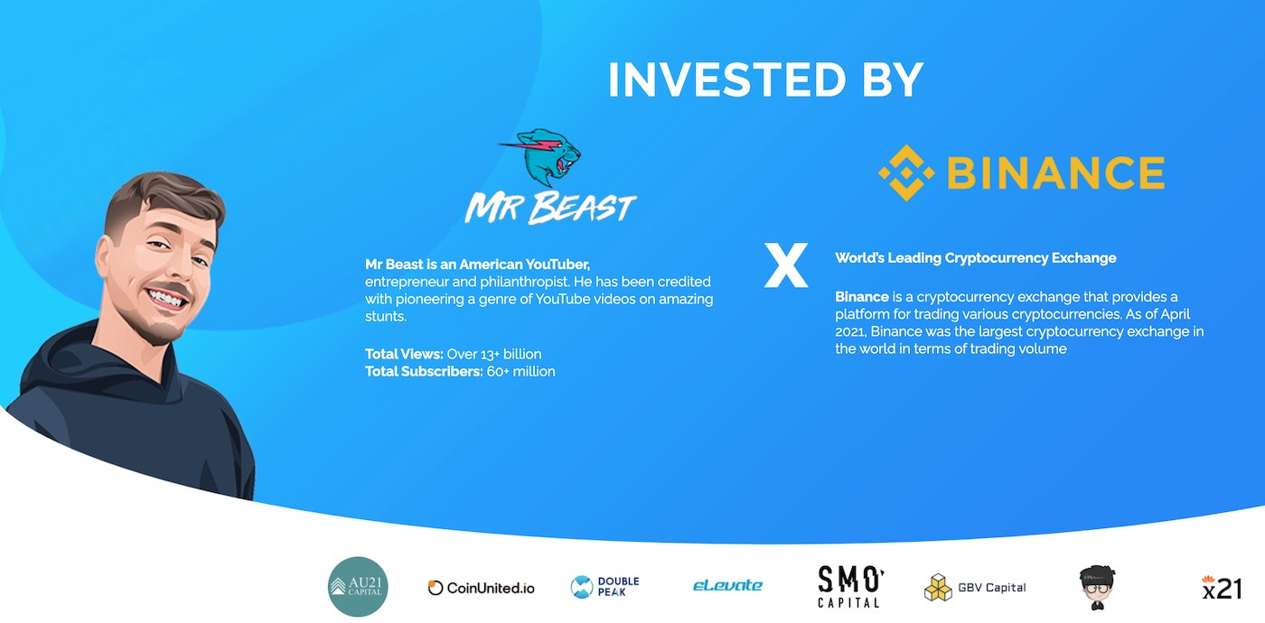 refinable marketplace investors backed