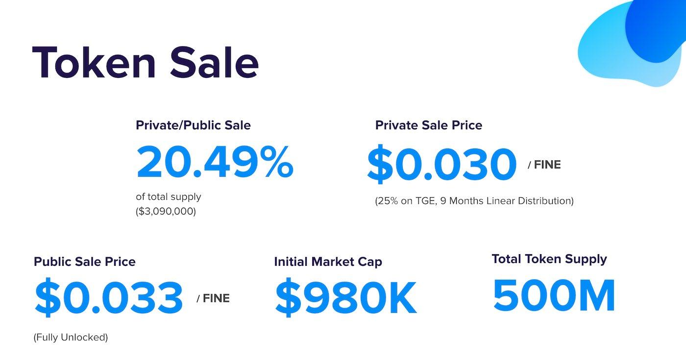 refinable token sale